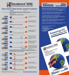 Настенный плакат с правилами Incoterms® 2010